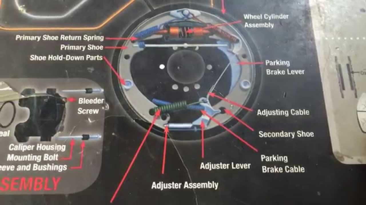 Rear Drum Brake diagram  INSIDE LOOK  YouTube