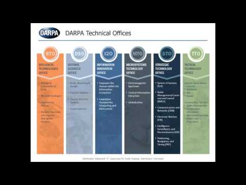 2016 06 10 13 12 THE DEFENSE ADVANCED RESEARCH PROJECTS AGENCY DARPA SCIENCE FORUM