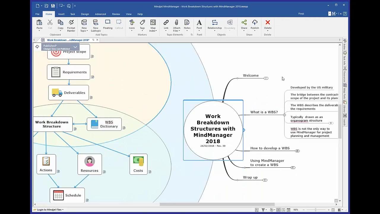 Creating a Work Breakdown Structure in MindManager