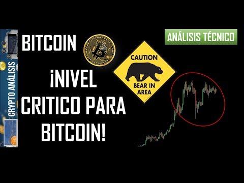 Análisis Bitcoin/Btc - ¡NIVEL CRITICO PARA BITCOIN!