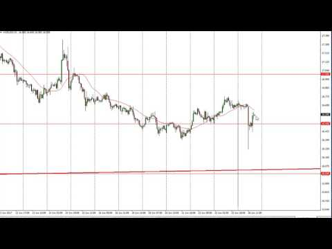 Silver Technical Analysis for June 27 2017 by FXEmpire.com