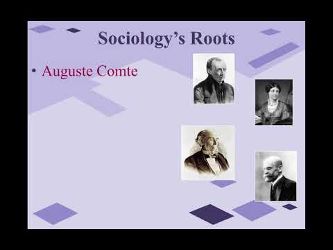 Ch 1 Intro to Sociology