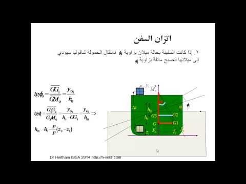 Ship stability II part 1 lectures 1_ 2 _3