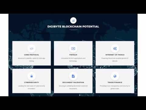 Get Digibyte now and why ( LOOK )