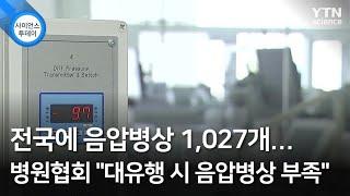 """전국에 음압병상 1,027개...병원협회 """"대유행 시 …"""