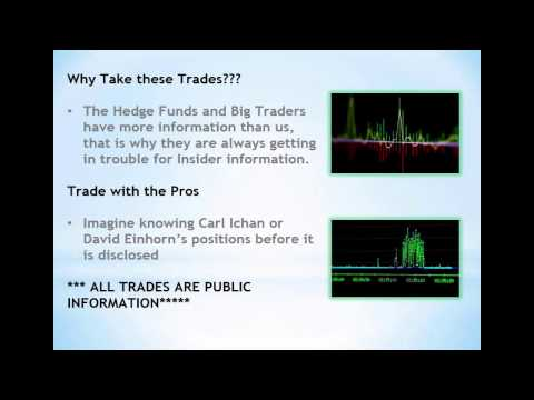 MarketFest: Swing Trading Options Based on Unusual Options Activity