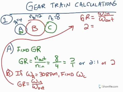 Poe Gear Ratios Calculations Youtube