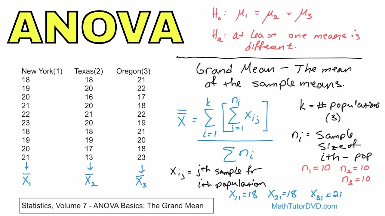 13 anova basics the grand mean youtube