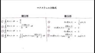 マクスウェル方程式