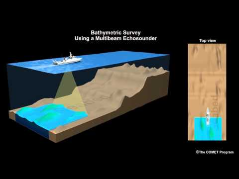 Introduction to Hydrography examples