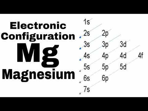 Magnesium Electronic Configuration | How To Write Magnesium Electronic Configuration
