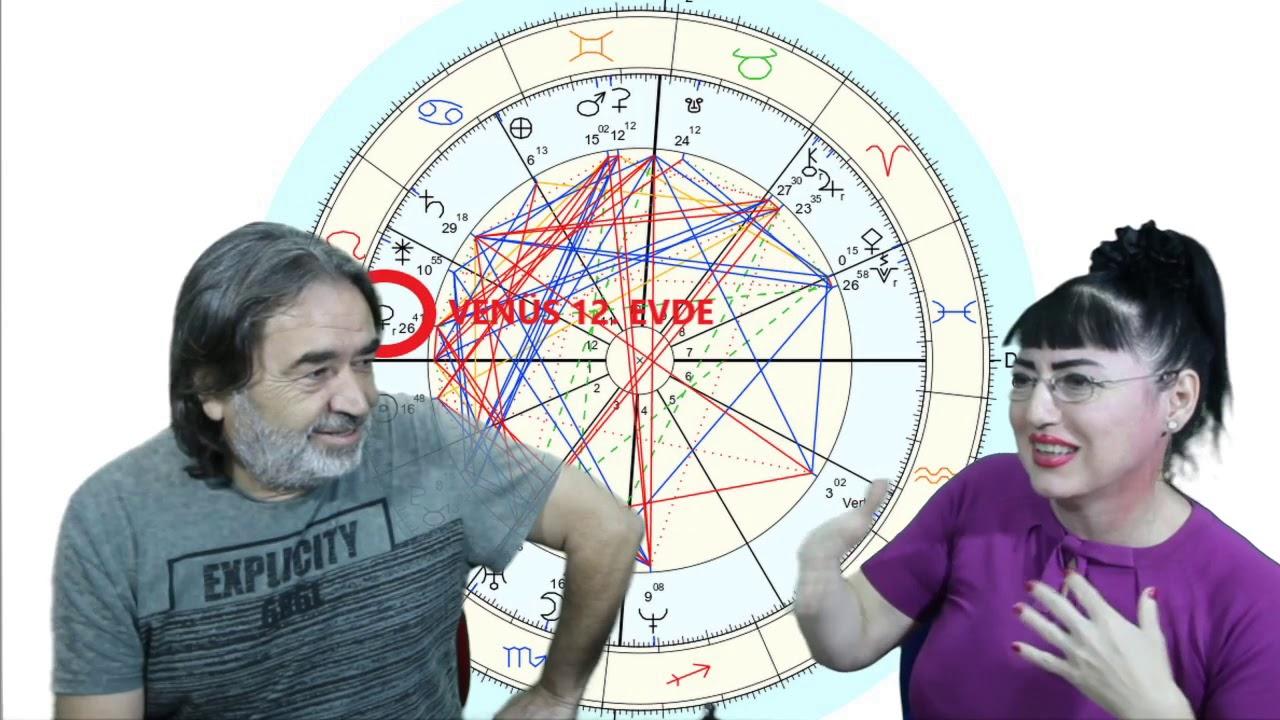 Astrolojide ☥Venüs. Kadersel ve Karakteristik Etkileri. Dipnotlar#16