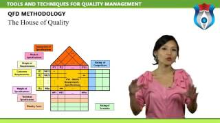 TOOLS AND TECHNIQUES FOR QUALITY MANAGEMENT
