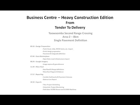 Business Centre - HCE: From Tender To Delivery