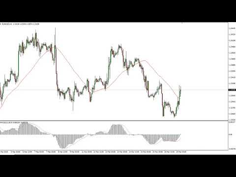 EUR/USD Technical Analysis for March 20, 2018 by FXEmpire.com