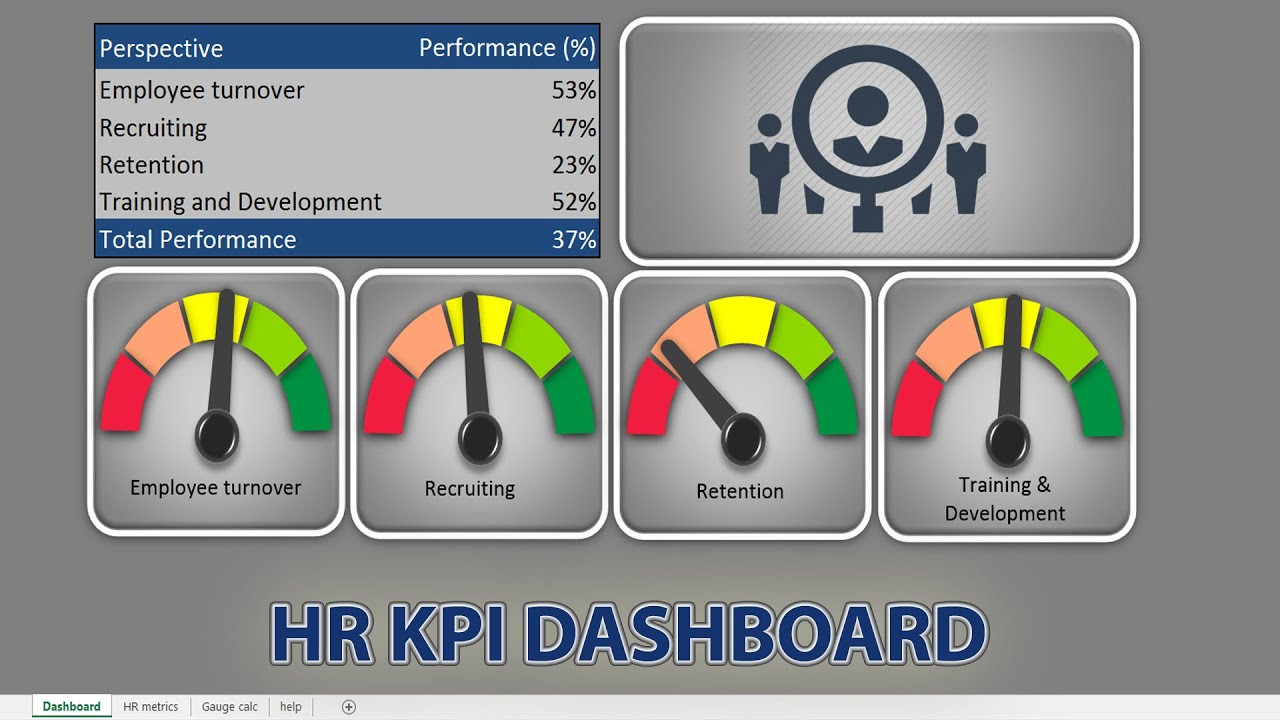 Build Excel HR KPI Dashboard Using Speedometers Excel Template - Performance metrics dashboard template
