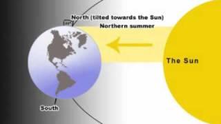 5F   Sun, Earth   Moon   The Science Video