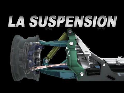 ¿Cómo funciona la suspensión y porqué modificarla?