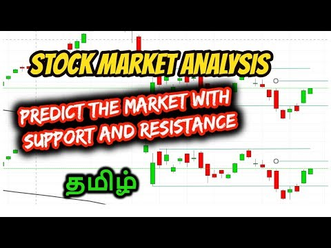 How to Predict the Stock Market | Share Market Analysis