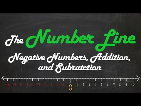 The Number Line (Negative Numbers, Addition, Subtraction)