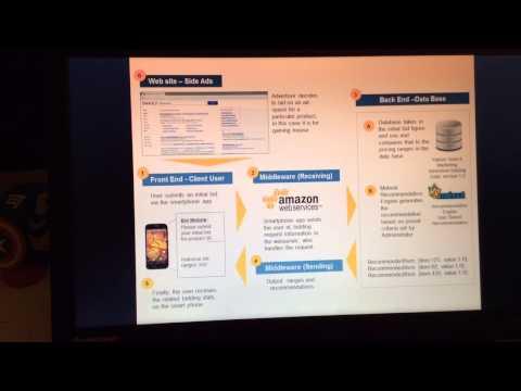 Big Data Analytics - Intelligent Mobile Bidding System