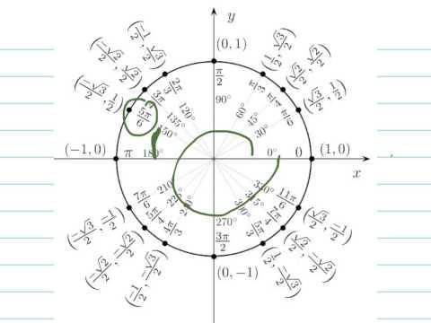 Find arctan(tan(17π/6))