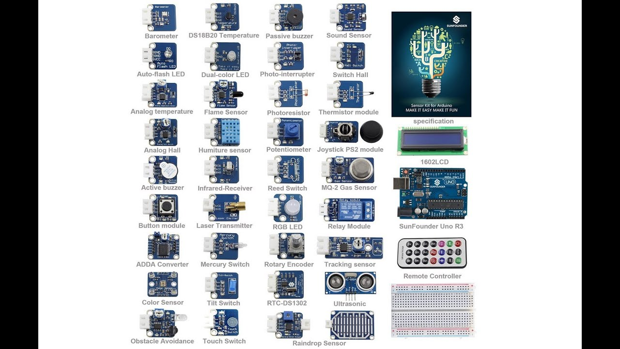 Arduino uno is a microcontroller board based on the atmega328p (datasheet). It has 14 digital input/output pins (of which 6 can be used as pwm outputs),