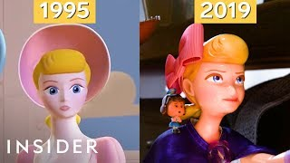 How Pixar's Animation Has Evolved Over 24 Years, From Toy Story To Toy Story 4 | Movies Insider