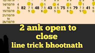 20 10 2019  ( 2 ank open to close bhootnath day line trick )