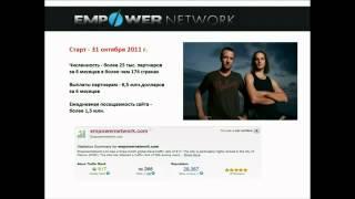Система бизнес онлайн  Часть 2