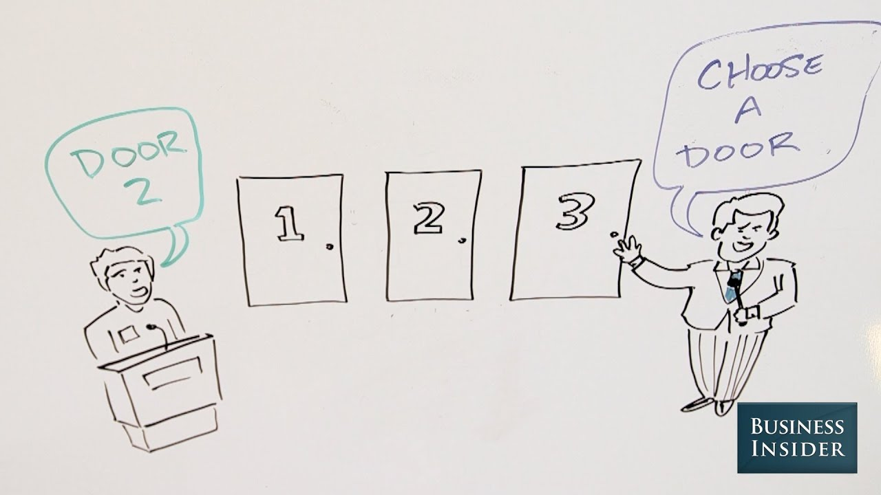THE MONTY HALL PROBLEM — Even Math Geeks Get It Wrong
