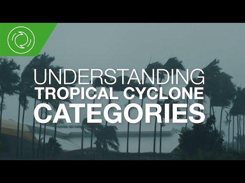 Understanding tropical cyclone categories