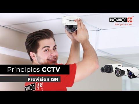 Principios Básicos de CCTV
