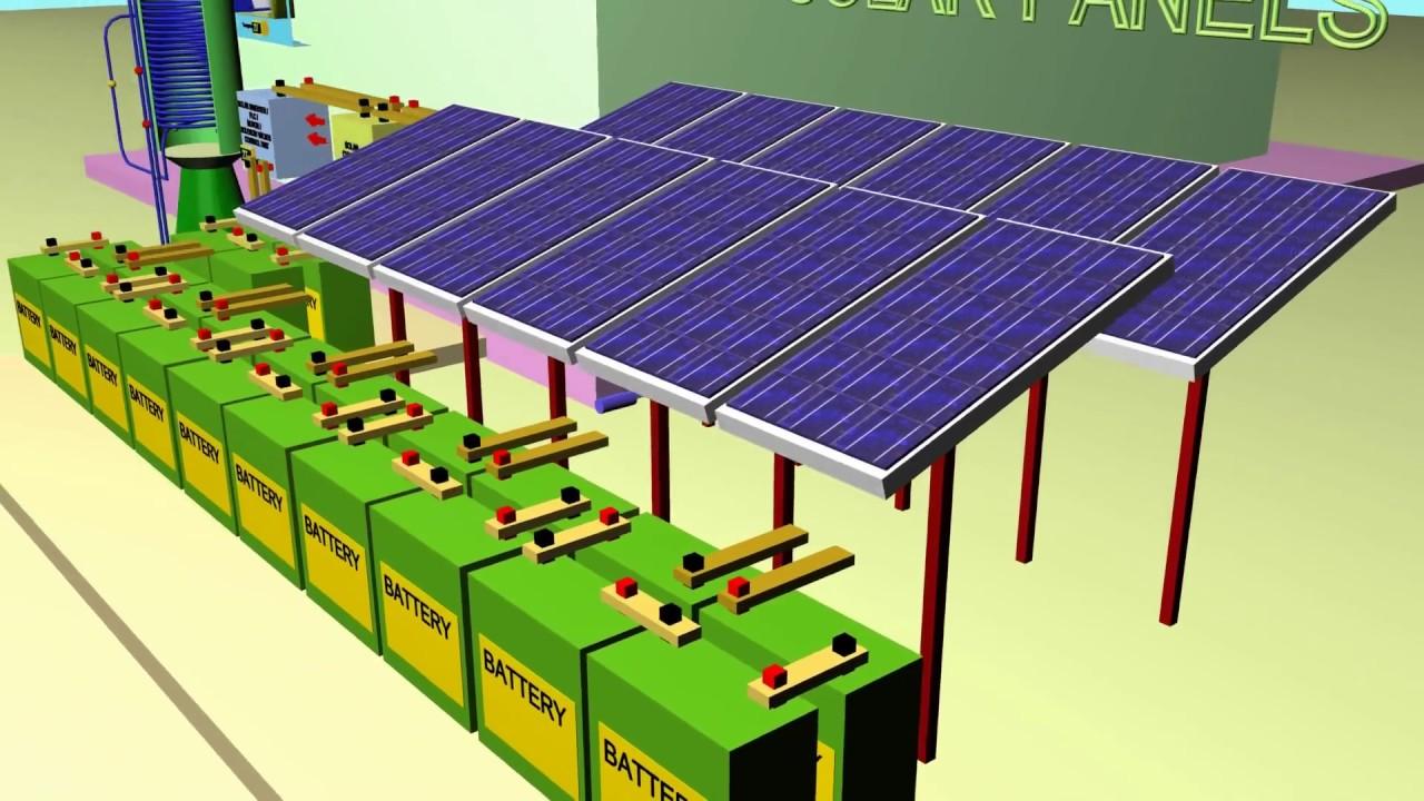 solar air conditioner diagram [ 1280 x 720 Pixel ]