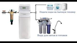 видео Особенности систем очистки воды