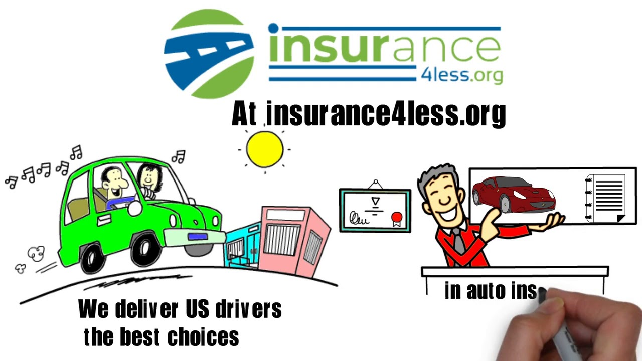 Usa Auto Insurance >> The Best Auto Insurance 4 Less In The Usa