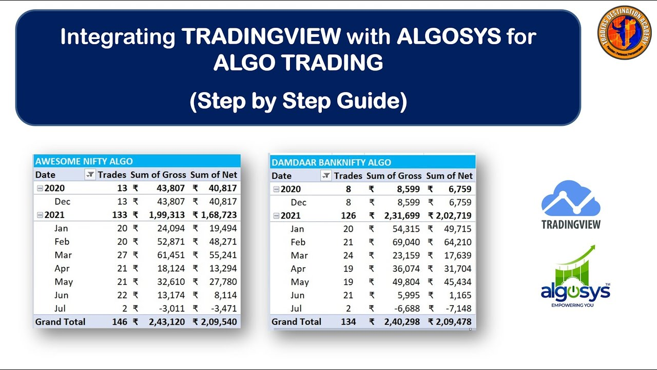 TradingView + Algosys Integration with Strategy