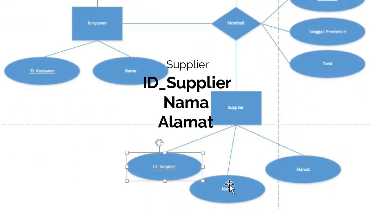 Erd entity relationship diagram penjualan youtube erd entity relationship diagram penjualan ccuart Choice Image