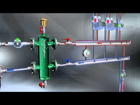 Hydraulic Separator - HVAC
