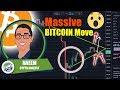Stocks Drop Bitcoin Pops, Bitcoin Interest Account, Reddit ...