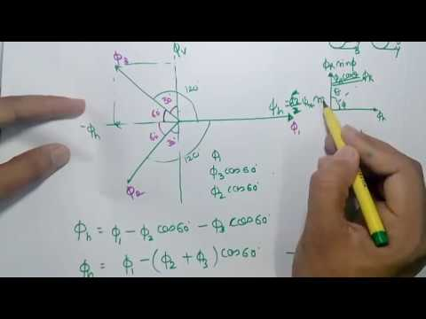 IM#2 Production of rotating field (hindi) || Three phase ind