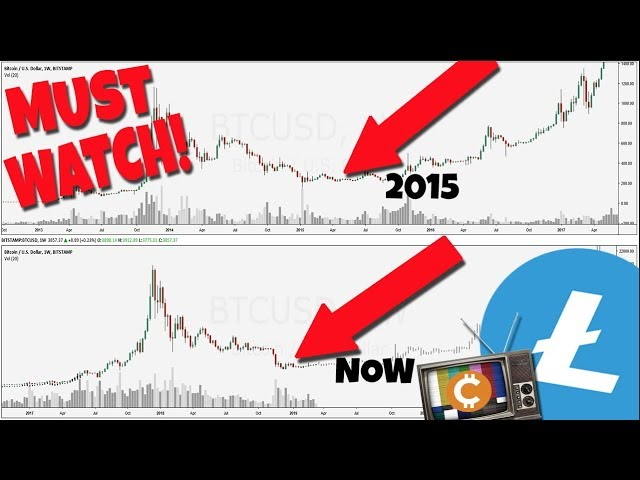 The All Time Greatest Litecoin Price Prediction 2019 (I Cant Believe This Is Going To Happen)