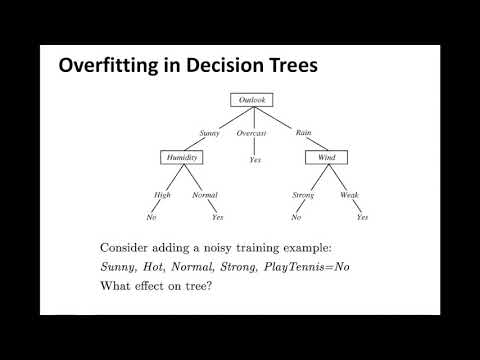 Decision Trees Overfitting And Pruning