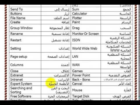 مصطلحات الحاسوب الإنجليزية الأساسية مترجمة للعربية pdf
