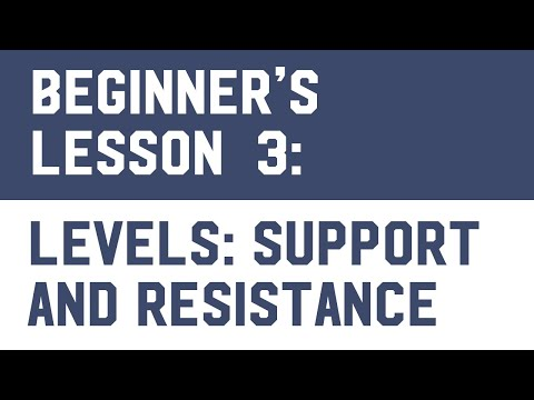 Bitcoin Trading (Free Course) Lesson 3: Levels of Support and Resistance