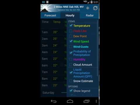 15 best weather apps and weather widgets for Android