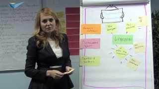 Управленческое планирование  Как решить сложную задачу - Инга Орлова