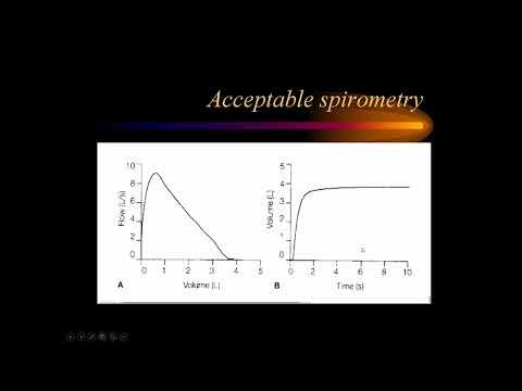 Pulmonary function tests (Salzman)