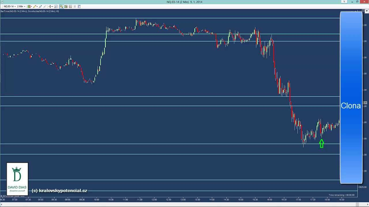 Price action forex scalping strategy 90 wins