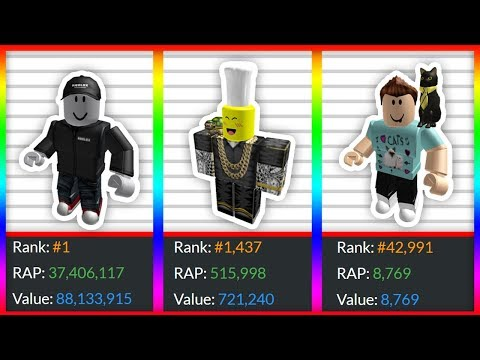 The RICHEST ROBLOX ACCOUNTS on YOUTUBE .. (DanTDM , Tofuu, DenisDaily, Poke, and More)